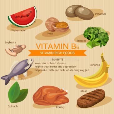 food sources B6